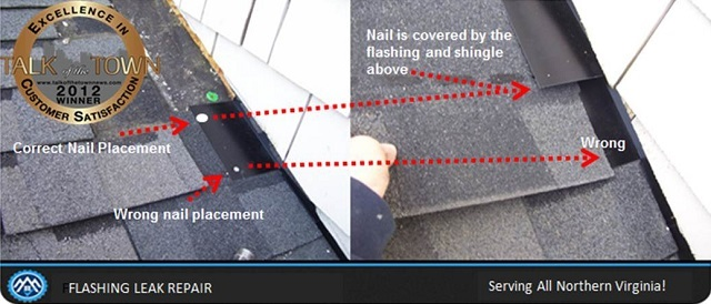 Image of a Roof Flashing Leak Repair in Virginia